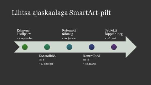 Ajaskaalaga SmartArt-diagrammi slaid (valge tumehallil, laiekraan)