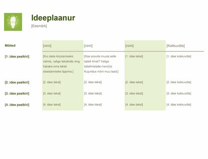 Ideeplaanur