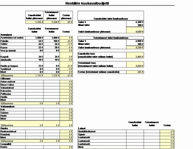 Henkilökohtainen kuukausibudjetti