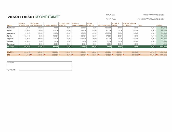 Viikoittaisten myyntitoimien raportti