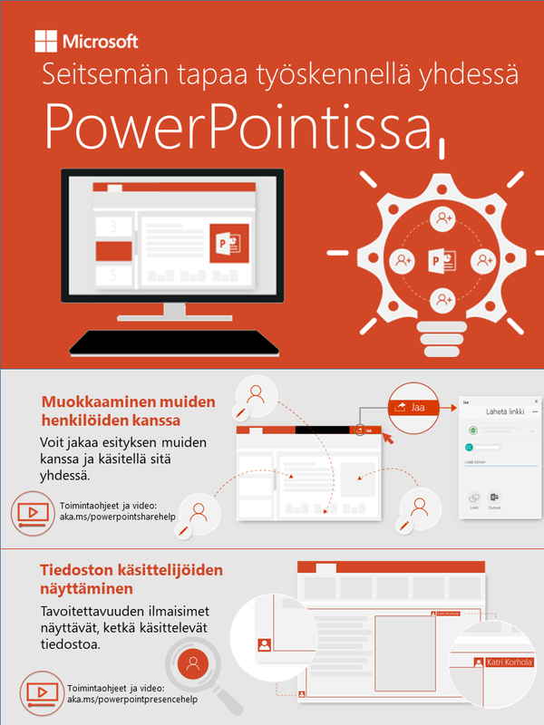 Seitsemän tapaa tehdä yhteistyötä PowerPointissa