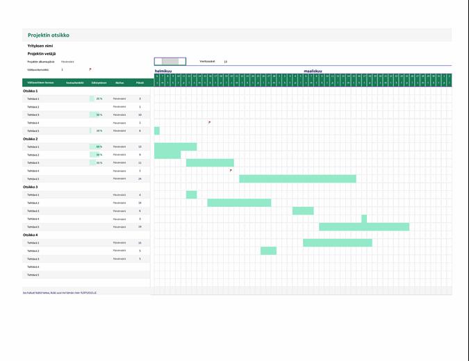 Gantt-kaavio päivämäärien seurantaan