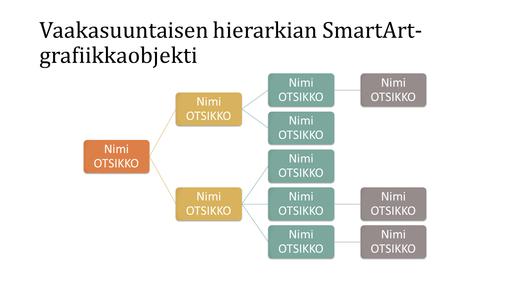 Vaakasuuntainen hierarkia -organisaatiokaavio (monivärinen valkoisella pohjalla, laajakuva)