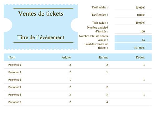 Dispositif de suivi des ventes tickets
