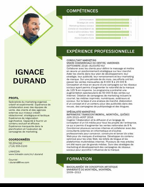 CV marketing