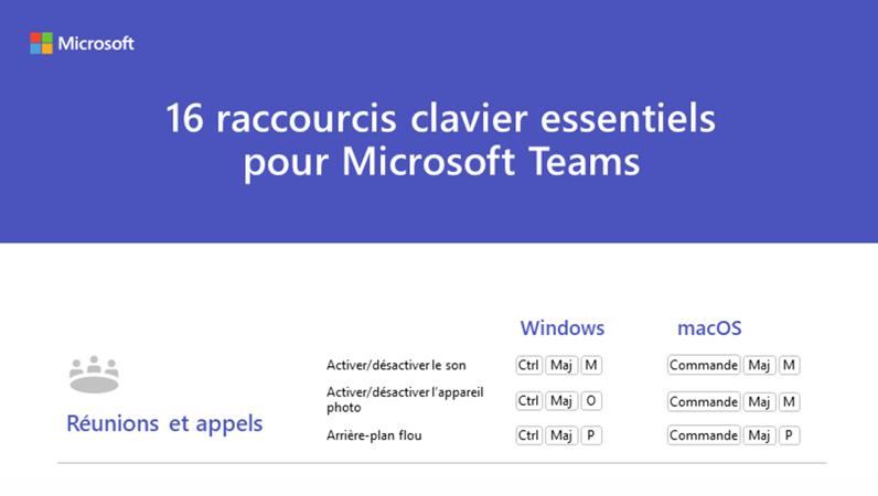 16raccourcis clavier essentiels pour Microsoft Teams