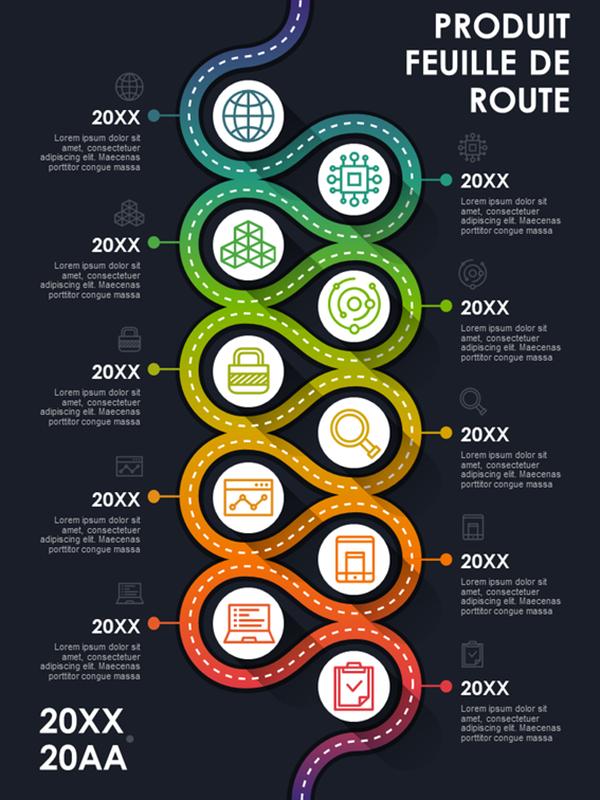 Affiche d'infographie de feuille de route de produit