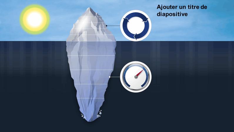 Graphique Iceberg
