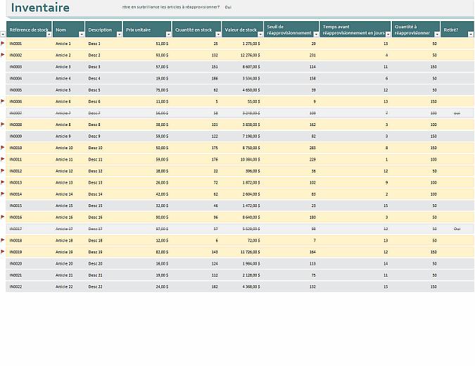 Liste d'inventaire avec surbrillance de réapprovisionnement