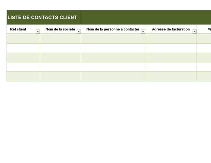 Liste de contacts client