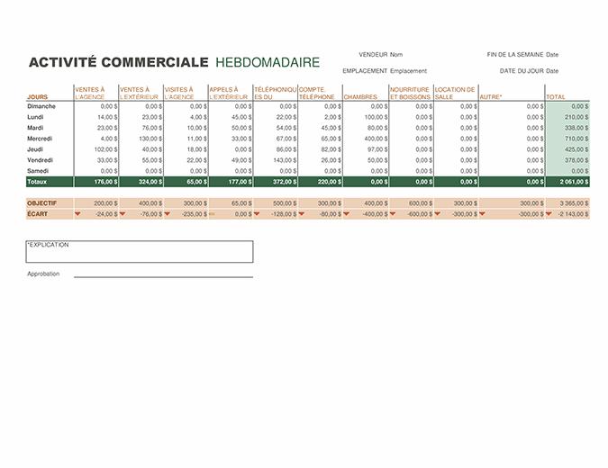 Rapport hebdomadaire d'activité des ventes