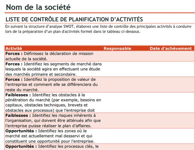 Liste de vérification de plan d'affaires avec analyse SWOT