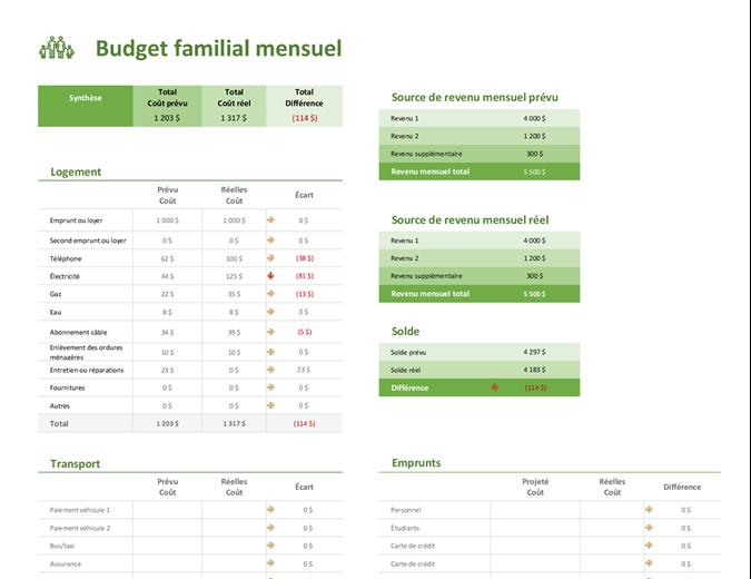 Planificateur de budget familial