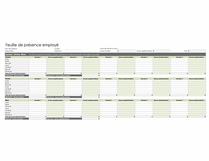 Carte de temps d'employé (quotidienne, hebdomadaire, mensuelle et annuelle)