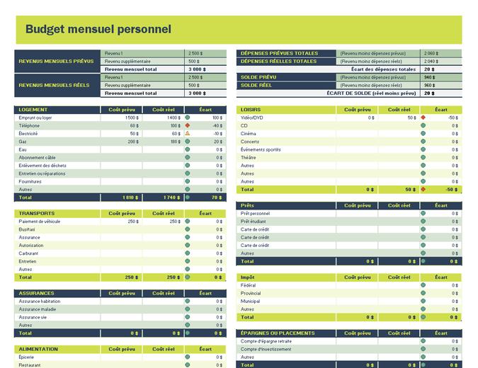 Tableur de Budget personnel mensuel