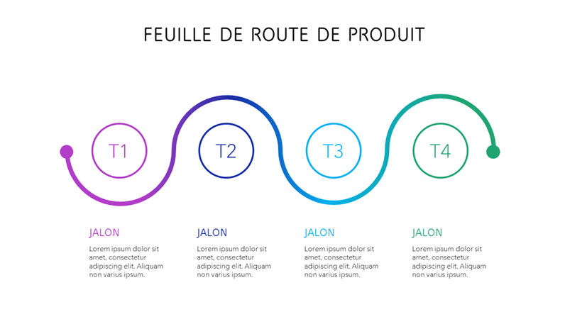 Chronologie de feuille de route de produit en couleurs