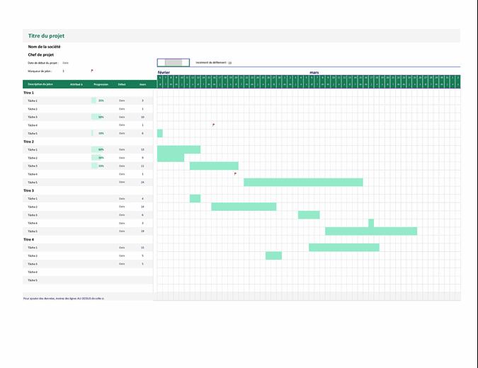 Diagramme de Gantt de suivi de date