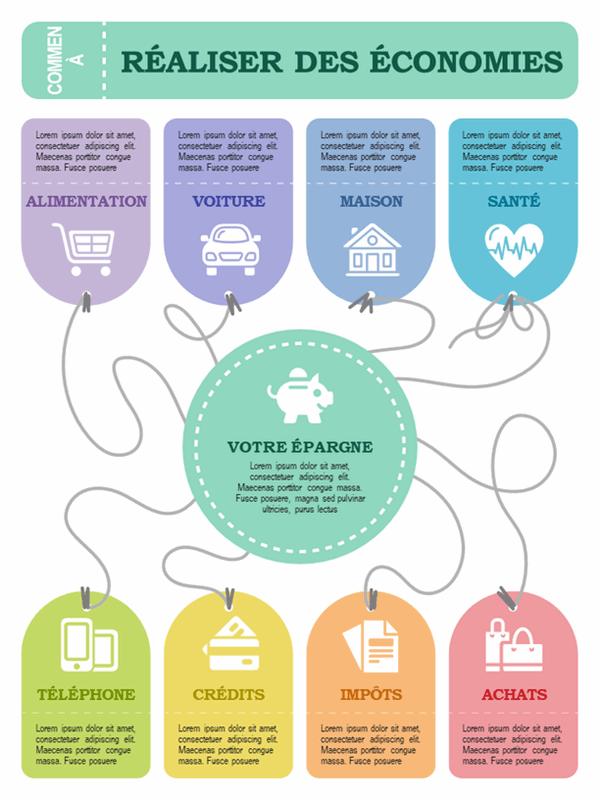 Affiche d'infographie financière