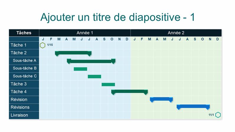 Diagramme de Gantt bleu sur deux ans