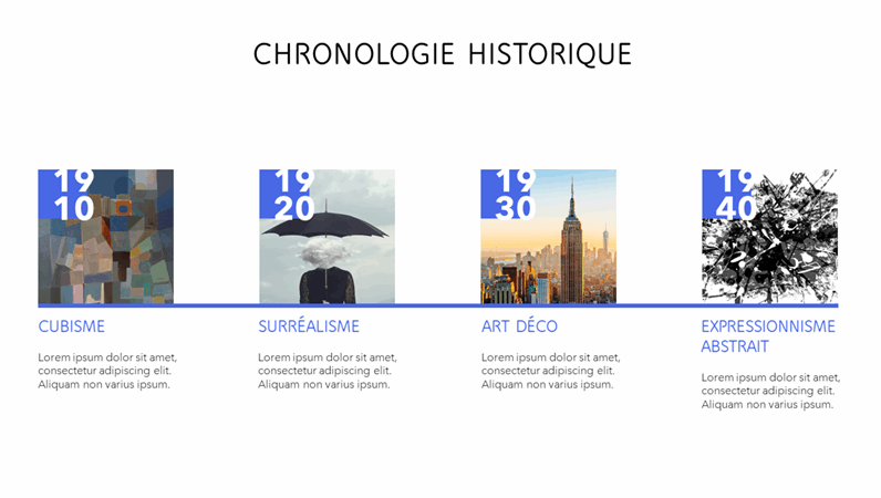 Chronologie historique