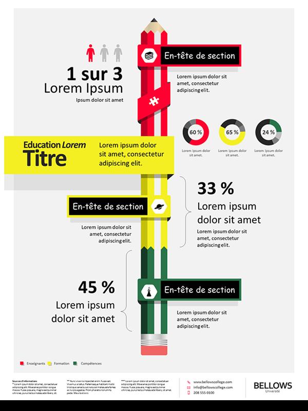 Affiche d'infographie Éducation