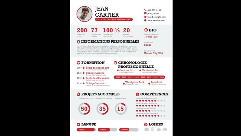 C.V. infographie gras