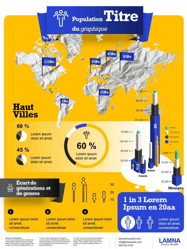 Affiche infographique sur la population