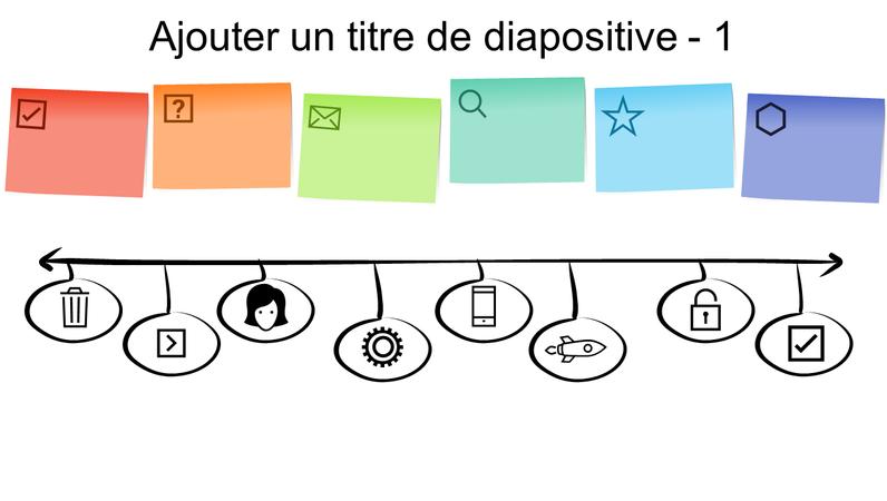 Chronologie graphique Papillon adhésif