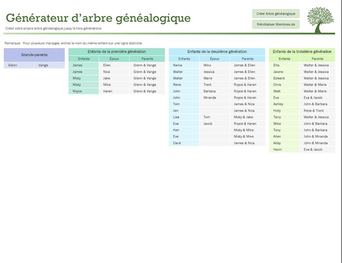 Générateur d'arbre généalogique