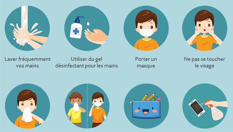 Affiches COVID-19 pour écoles primaires