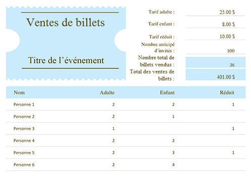 Dispositif de suivi des ventes tickets