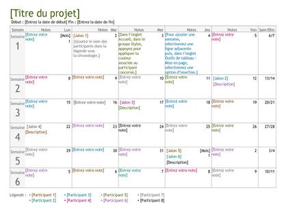 Chronologie d'un plan de projet