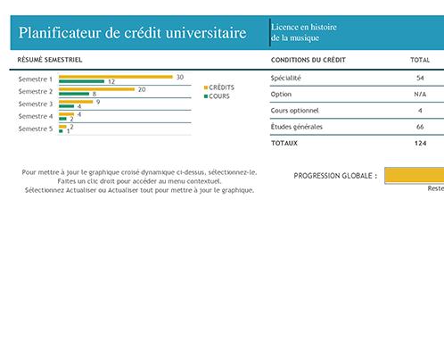 Planificateur de crédit universitaire
