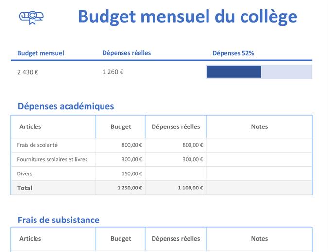 Budget étudiant mensuel