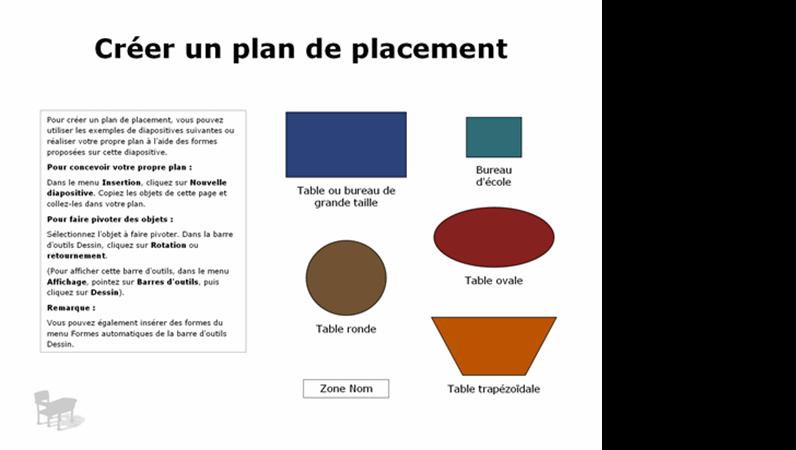Plan de placement