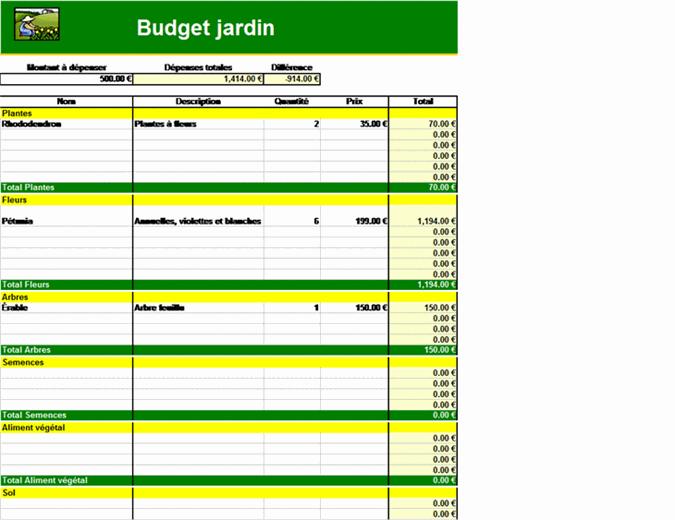 Budget jardin