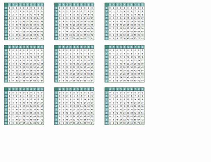 Tables de multiplication (9/pg.)