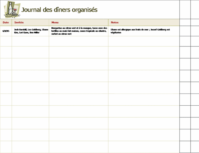 Journal des dîners organisés