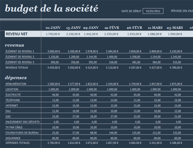 Budget pour 18 exercices