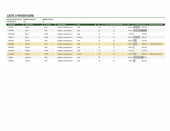Inventaire d'entrepôt