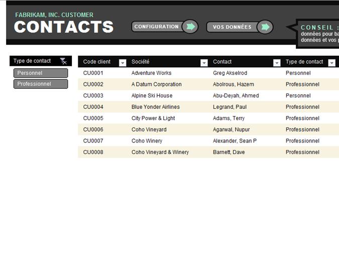 Liste de contacts clientèle