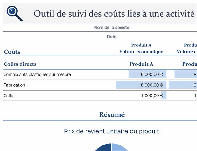 Outil de suivi des coûts liés à une activité