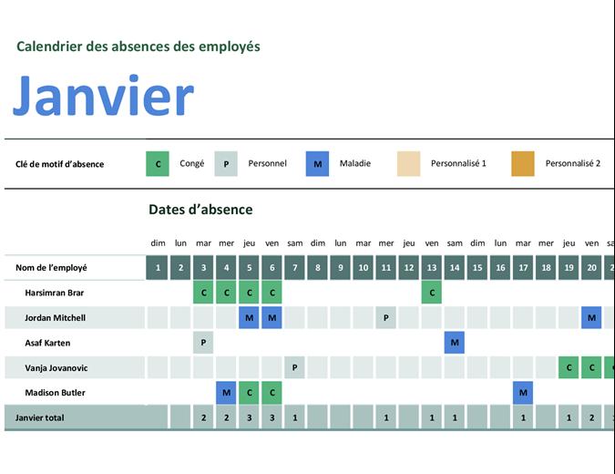 Calendrier des absences des employés
