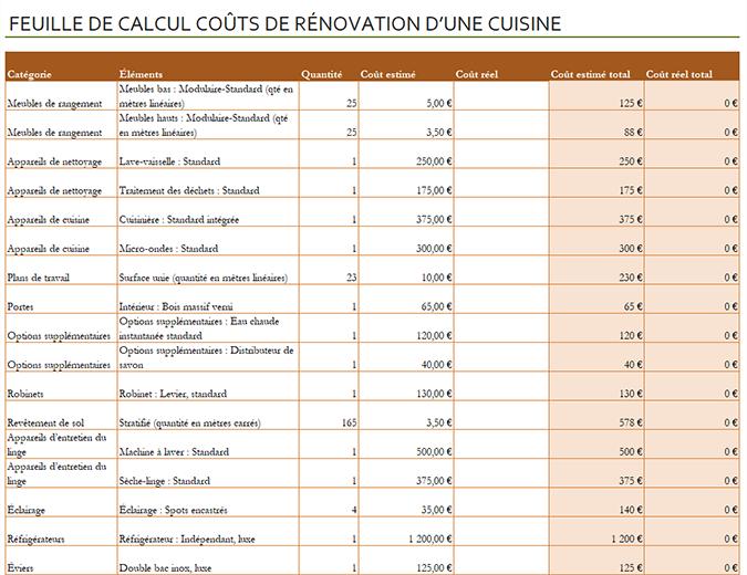 Calculateur de coût de rénovation d'une cuisine