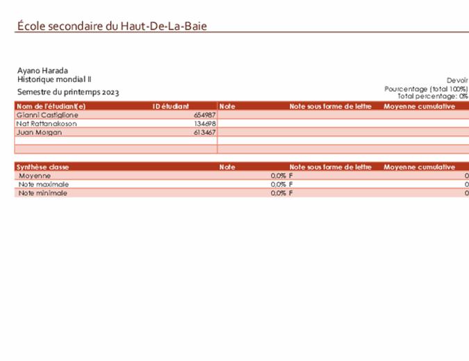 Carnet de notes de l'enseignant (basé sur des pourcentages)