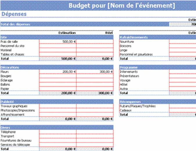 Budget occasion spéciale