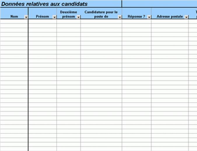 Données sur les candidats et tableau de comparaison