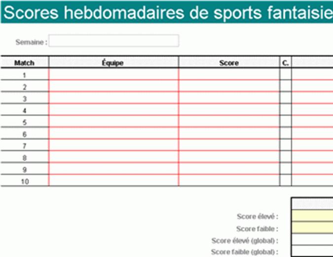 Scores hebdomadaires de sports fantaisie