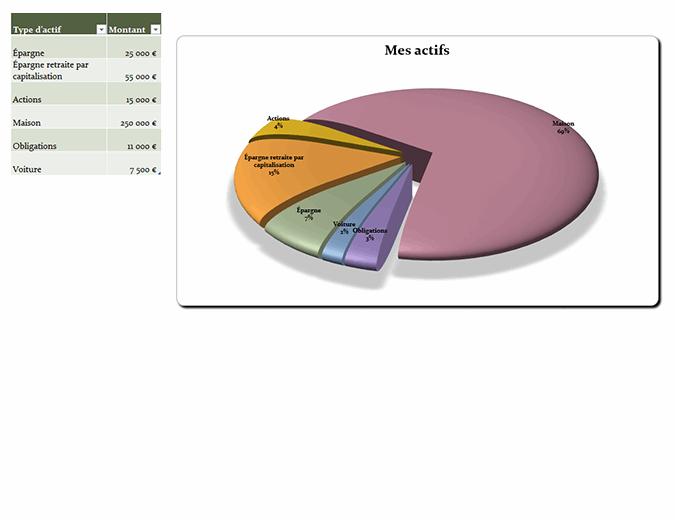 Graphique en secteurs 21esiècle