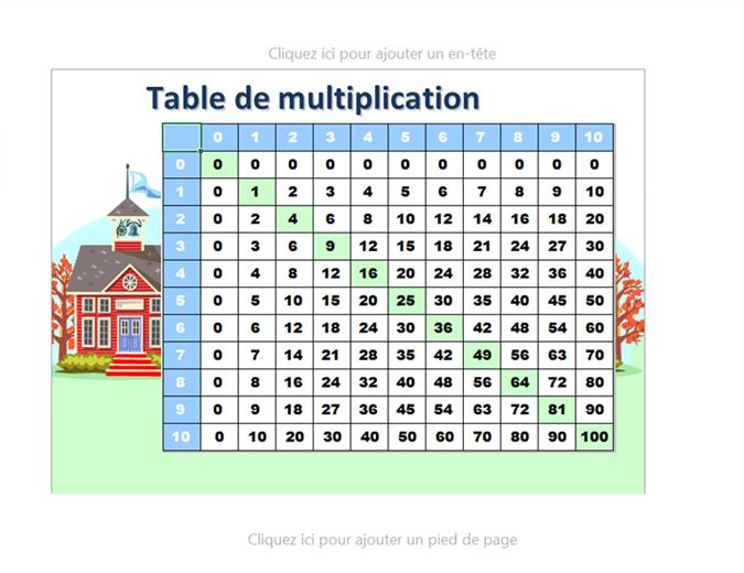 Table de multiplications